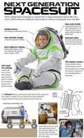 NASA 參考 玩具總動員的巴斯光年?新的太空衣有似曾相識之感