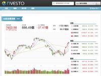華文最好看好用的股市資訊平台 NVESTO