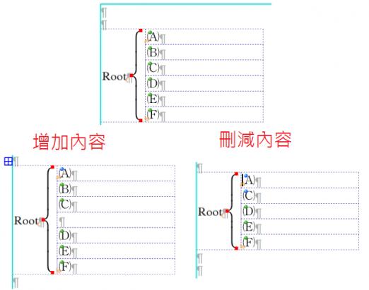 架構圖、年代圖、樹狀圖編排方式,新一代的排版軟體