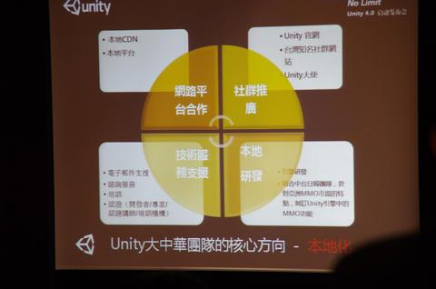 讓遊戲開發者專注於內容創新, Unity 大中華區總經理談在地化策略