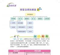 【分享-免費】流程圖編排好幫手,全方位排版軟體 NextGen