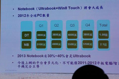 Acer 林顯郎:過去對手太強, Windows 8 終於讓 Win-Tel 陣營能再度復甦