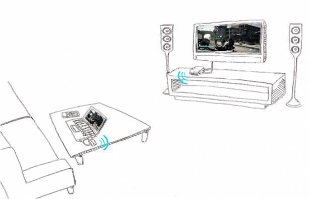 技嘉科技推出基於 WHDI 的 SkyVision WS100 無線影音傳輸套組