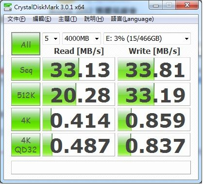 可備份社群相簿的 Seagate Backup Plus 行動硬碟動手玩