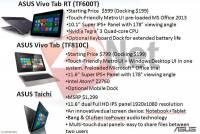 華碩Windows 8創新機種準備好了?相關價位洩出,看來是不便宜