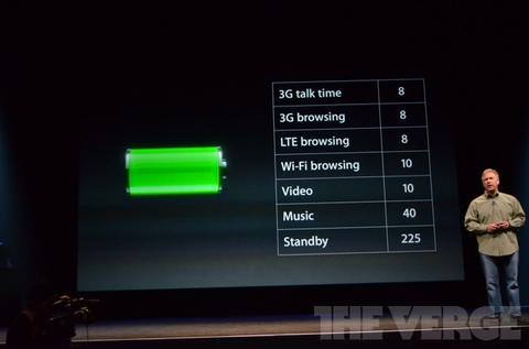 iPhone 5 正式發表,除了連接器以外跟大家知道的差不多(艸 (補上台灣官網資訊)