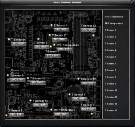 專為超頻而生! 專訪 ASRock Z77 OC Formula 開發歷程