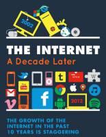 2002-2012,這十年間網路環境的巨大改變