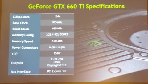 Kepler 中流砥柱 NVIDIA GTX 660Ti 即刻解禁