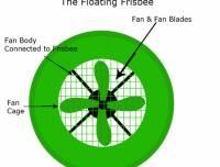 多了風扇可以飄更久飛更遠的飛盤