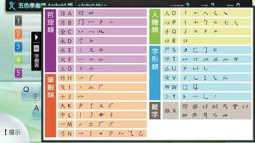 [Android 學習] 五色學倉頡 簡單又快捷