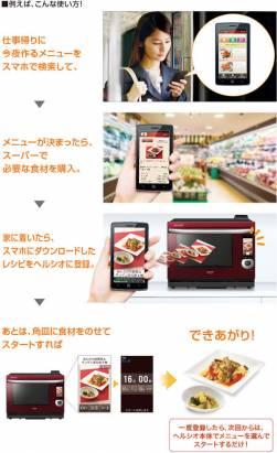 能夠用智慧型手機透過紅外線傳送食譜來自訂烹飪條件的水波爐