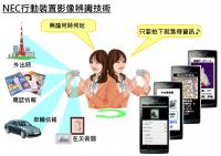 NEC 在日本推出行動設備的雲端影像辨識服務