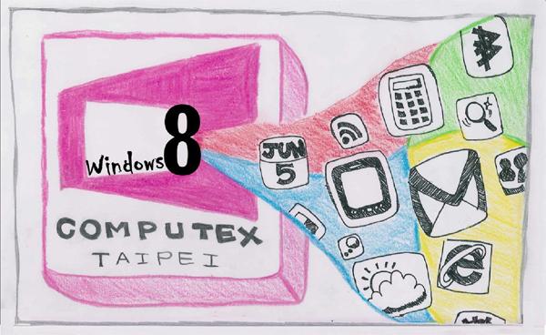 專家認為:Windows 8將會為Microsoft帶來災難