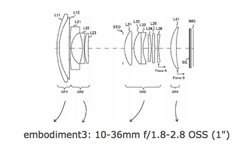 強化鏡頭遠端光圈值與防手震,疑似 Sony RX100 系列後續機種光學專利曝光