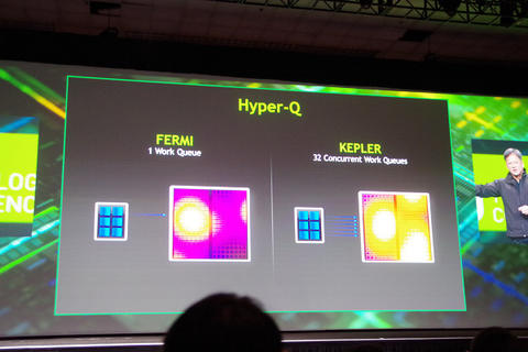 Kepler 上身, NVIDIA Tesla K10 運算處理器亮相