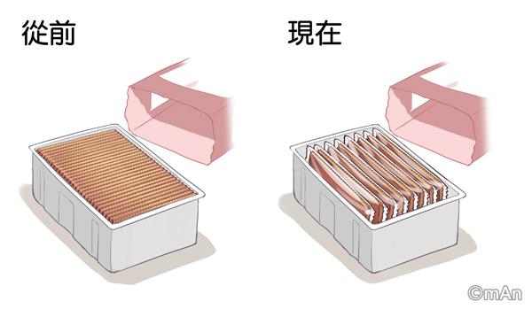 麵麵不要辣辣:食品包裝的終極藝術