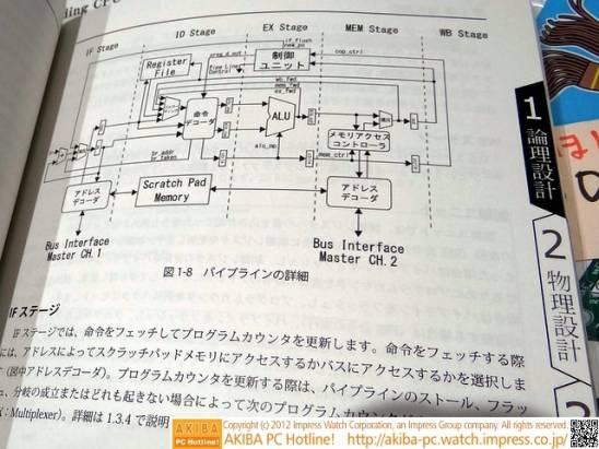 CPU萌化時代之先驅!痛CPU基板在秋葉原 UDX 登場!