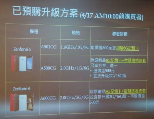 華碩 ZenFone 危機處理:感謝消費者支持,除與中國同規同價並推多樣補償方案