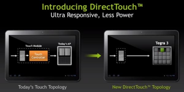 NV 推出 DirectTouch,可為 Tegra 3 提昇觸控反應卻能減少耗電