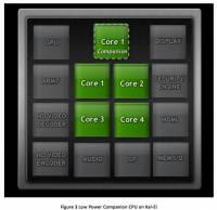 vSMP 太饒舌, NVIDIA 重新叫他 4Plus-1