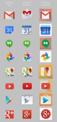 傳 Google 將為 Android 的預設圖示改頭換面,把現行網路版的風格搬到 Android