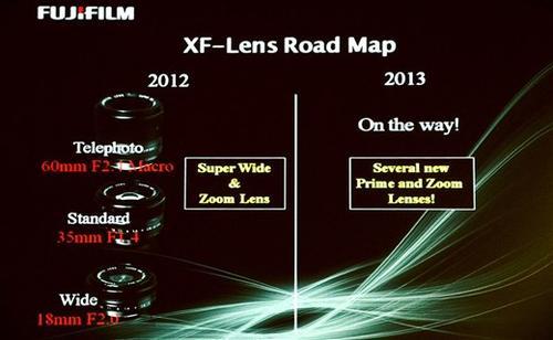 富士X-Pro1終於正式曝光了