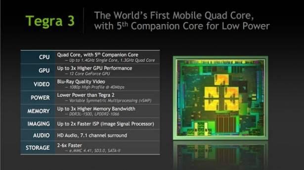 為何四核心會是手機應用處理器多核架構理想值?