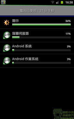 真.男人的智慧型手機 - Samsung Galaxy Note (續航力、效能實測篇)