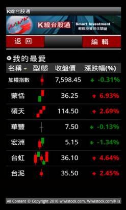 玩股票也可以siri一下,股票族首選的語音APP!!