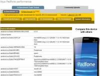 啥? Asus PadFone 不是幻覺,而且還上傳了測試成績到 GLBenchmarks !?