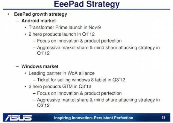 Asus Eee Pad 計畫流出,除了 Android 版本外,另有兩款 Windows 8 產品