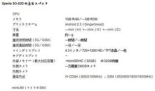 Sony Ericsson Nozomi會推出國際版?