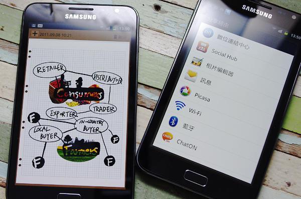 Samsung Galaxy Note 台灣媒體體驗會