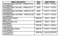 Samsung Nexus Prime 預售? 定價為USD$749.99?
