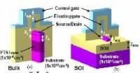 日本東大教授提出 8nm NAND Flash 的可能解決方案