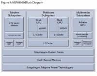 Snapdragon S4白皮書來了,CPU翻新 GPU沒有驚喜...