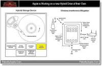 蘋果準備推出混合式硬碟專利,Intel Marvell Seagate表示:...