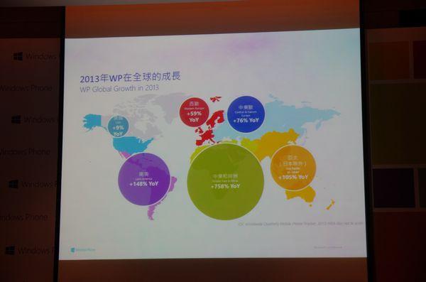 行動與雲端優先、鄉村包圍城市策略,微軟強調轉型服務為本的企業