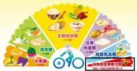 小聊新版每日飲食指南02:油脂與堅果種子類