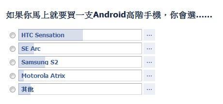 Android高階手機,看來最熱門的是HTC Sensation以及Samsung Galaxy S2