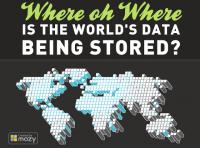 兩千九百五十億 GB 可以收藏多少謎片?