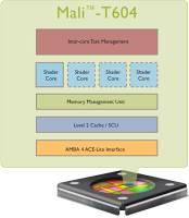 十八個月內,平板跟智慧手機就要讓PS3跟XBox360遊戲機好看?