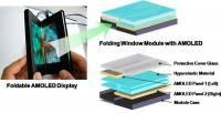 三星發表可折式AMOLED顯示裝置,摺疊十萬次也不會有皺紋
