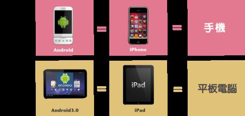 【好撇步】Android 3.0 輕鬆上手之初始設定篇