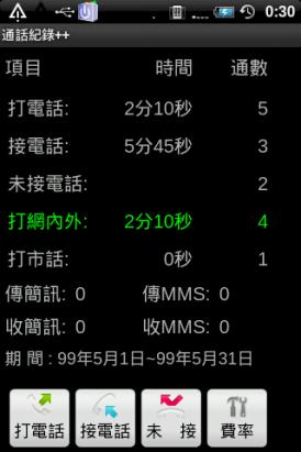 Android在地生活達人 - mywoo出品系列介紹