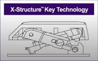鍵界之書05:來說說剪刀腳結構的鍵盤(下)-- 你不知道的細節