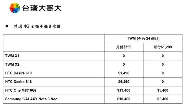 遲到的臺灣大哥大 4G LTE 方案!(是小編發文遲到...)
