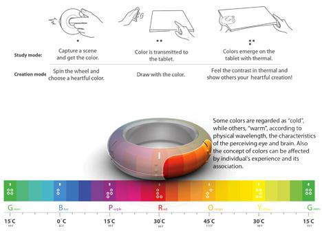 [好設計] 漆黑變彩色,「冷暖」在指尖~視障朋友的彩色畫板
