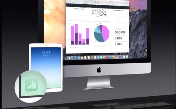 iOS 8 鎖屏新捷徑: 自動出現合用的 Apps